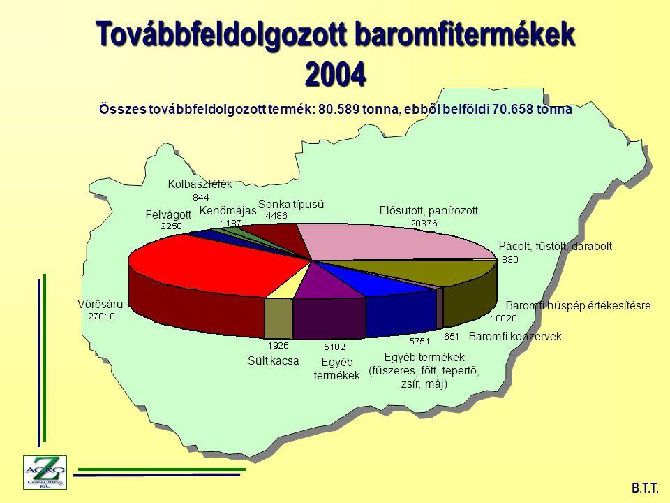 Továbbfeldolgozott baromfitermékek 2004 B.T.T.