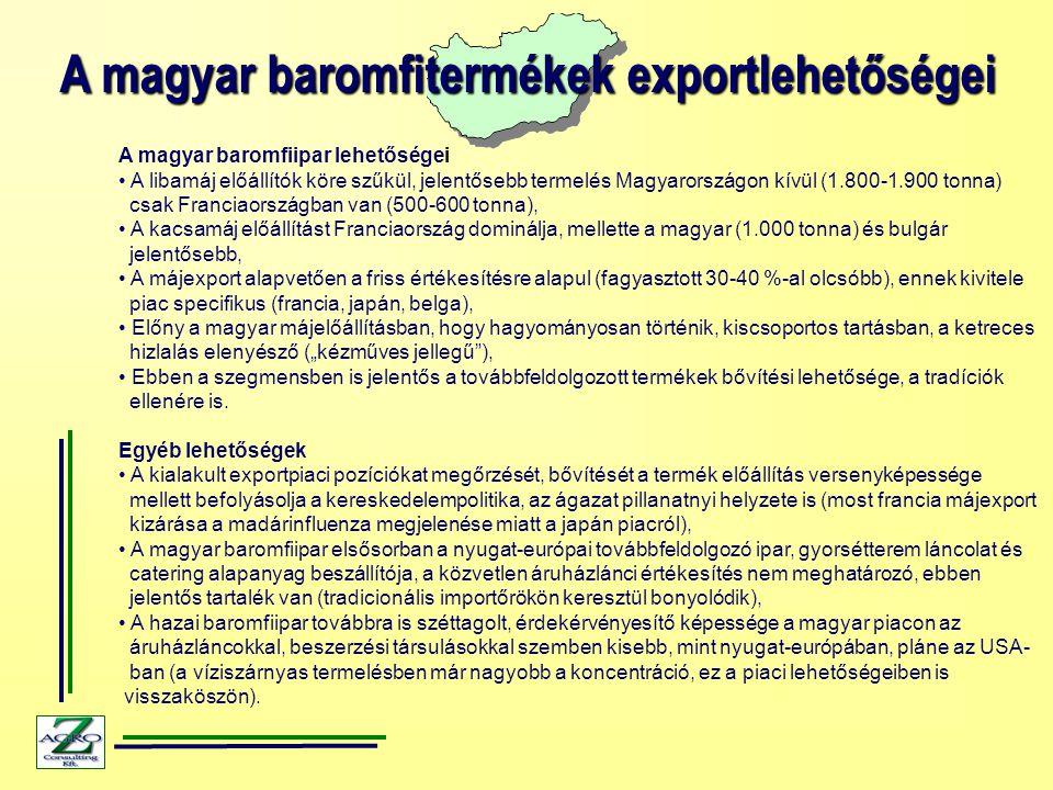 """A magyar baromfitermékek exportlehetőségei A magyar baromfiipar lehetőségei A libamáj előállítók köre szűkül, jelentősebb termelés Magyarországon kívül (1.800-1.900 tonna) csak Franciaországban van (500-600 tonna), A kacsamáj előállítást Franciaország dominálja, mellette a magyar (1.000 tonna) és bulgár jelentősebb, A májexport alapvetően a friss értékesítésre alapul (fagyasztott 30-40 %-al olcsóbb), ennek kivitele piac specifikus (francia, japán, belga), Előny a magyar májelőállításban, hogy hagyományosan történik, kiscsoportos tartásban, a ketreces hizlalás elenyésző (""""kézműves jellegű ), Ebben a szegmensben is jelentős a továbbfeldolgozott termékek bővítési lehetősége, a tradíciók ellenére is."""