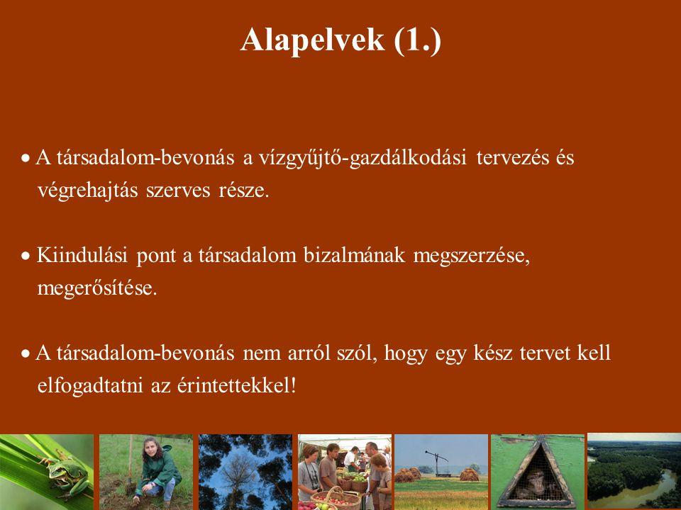 Alapelvek (1.)  A társadalom-bevonás a vízgyűjtő-gazdálkodási tervezés és végrehajtás szerves része.