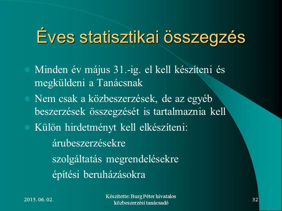 2015. 06. 02. Készítette: Burg Péter hivatalos közbeszerzési tanácsadó 32 Éves statisztikai összegzés Minden év május 31.-ig. el kell készíteni és meg