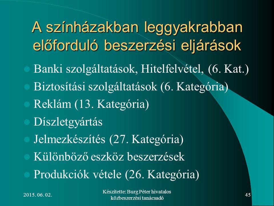 2015. 06. 02. Készítette: Burg Péter hivatalos közbeszerzési tanácsadó 45 A színházakban leggyakrabban előforduló beszerzési eljárások Banki szolgálta