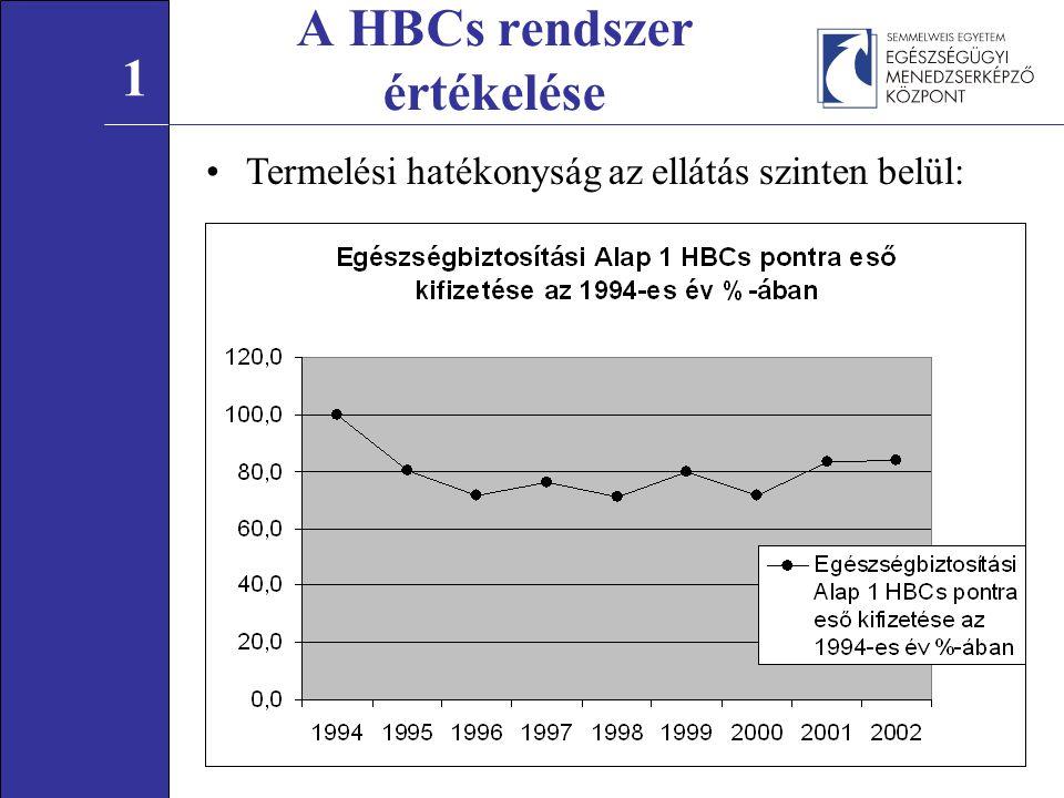 A HBCs rendszer értékelése Termelési hatékonyság az ellátás szinten belül: 1
