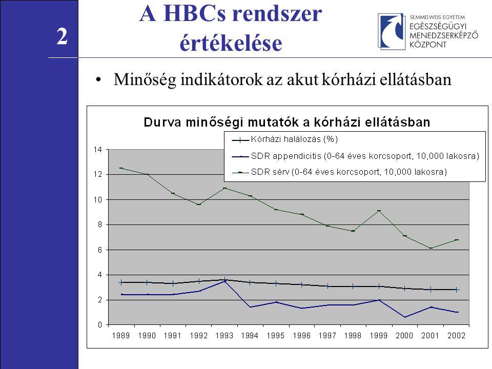 A HBCs rendszer értékelése 2 Minőség indikátorok az akut kórházi ellátásban