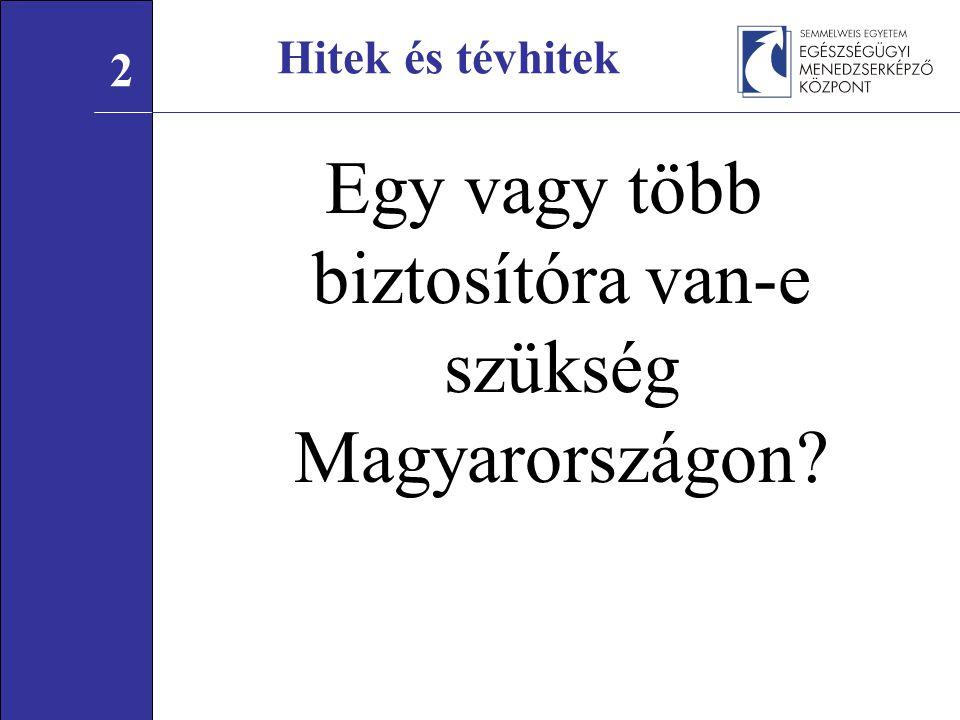 Egy vagy több biztosítóra van-e szükség Magyarországon? Hitek és tévhitek 2