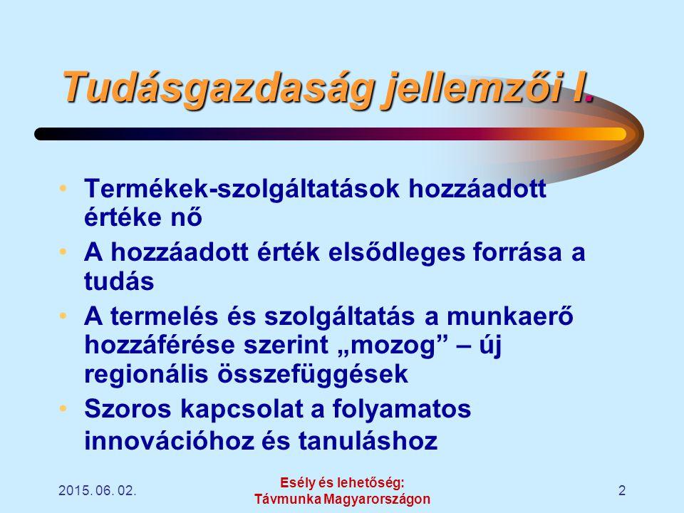 2015. 06. 02. Esély és lehetőség: Távmunka Magyarországon 2 Tudásgazdaság jellemzői I.