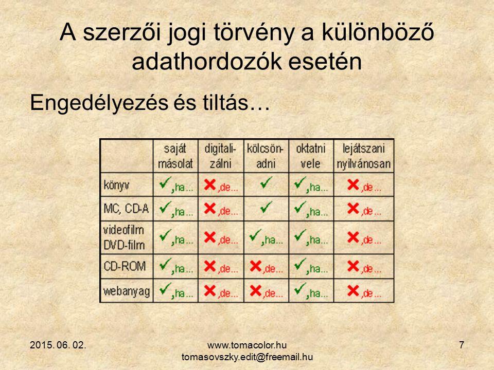 2015. 06. 02.www.tomacolor.hu tomasovszky.edit@freemail.hu 7 A szerzői jogi törvény a különböző adathordozók esetén Engedélyezés és tiltás…
