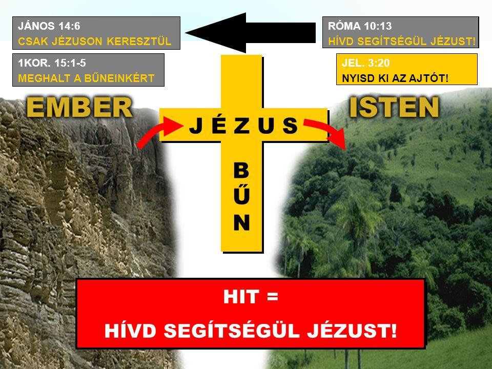 MIT KELL TENNI, HOGY MEGMENEKÜLJEK?. J É Z U S BŰNBŰN JÁNOS 14:6 CSAK JÉZUSON KERESZTÜL 1KOR.