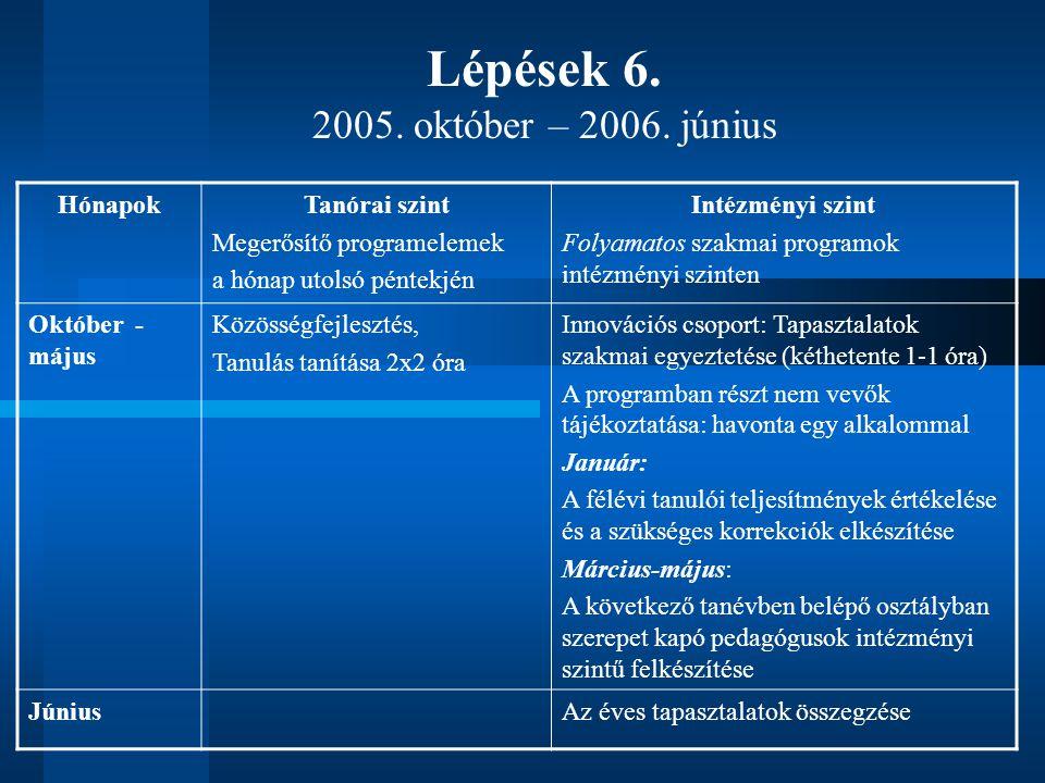 Lépések 6. 2005. október – 2006.