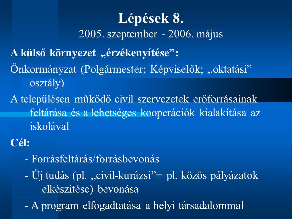 Lépések 8. 2005. szeptember - 2006.