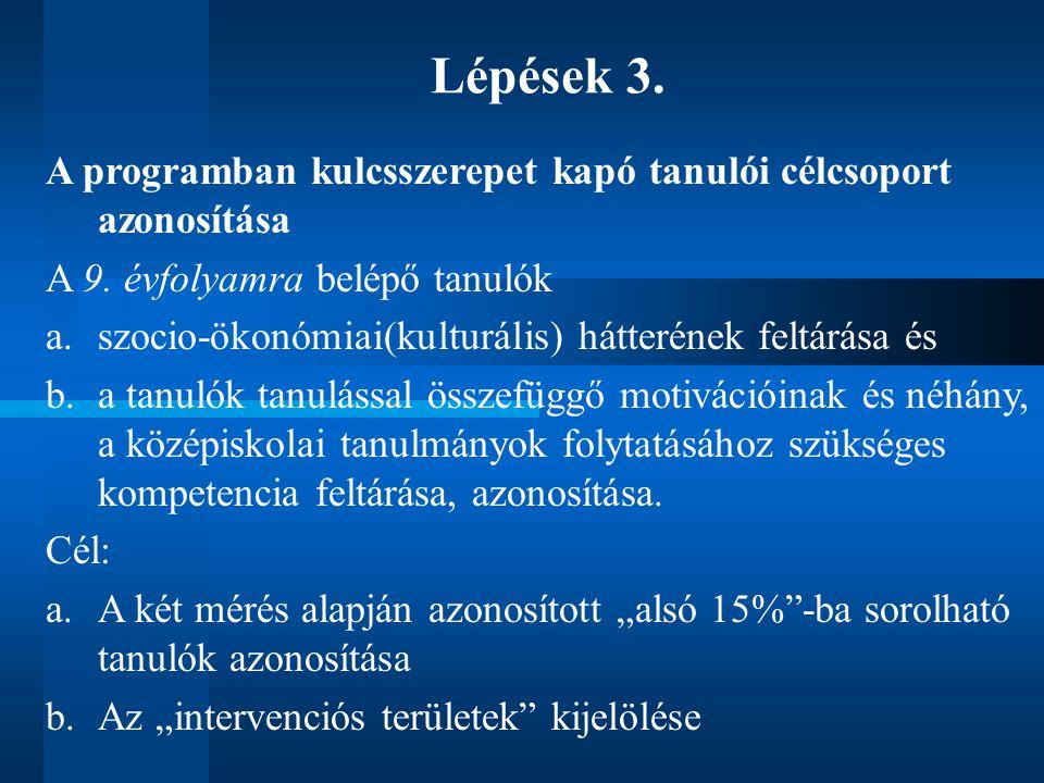 Lépések 3. A programban kulcsszerepet kapó tanulói célcsoport azonosítása A 9.