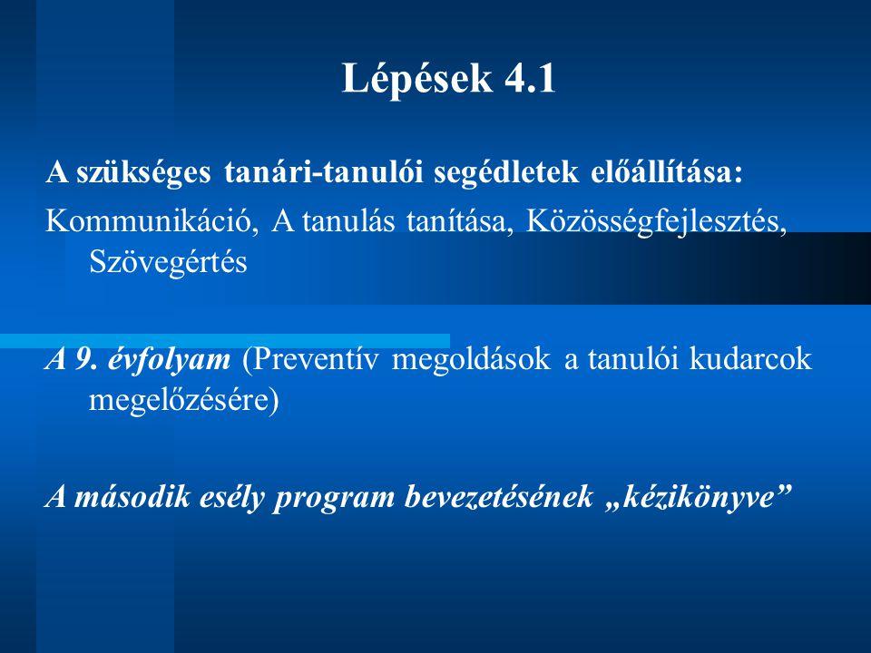 Lépések 4.1 A szükséges tanári-tanulói segédletek előállítása: Kommunikáció, A tanulás tanítása, Közösségfejlesztés, Szövegértés A 9.