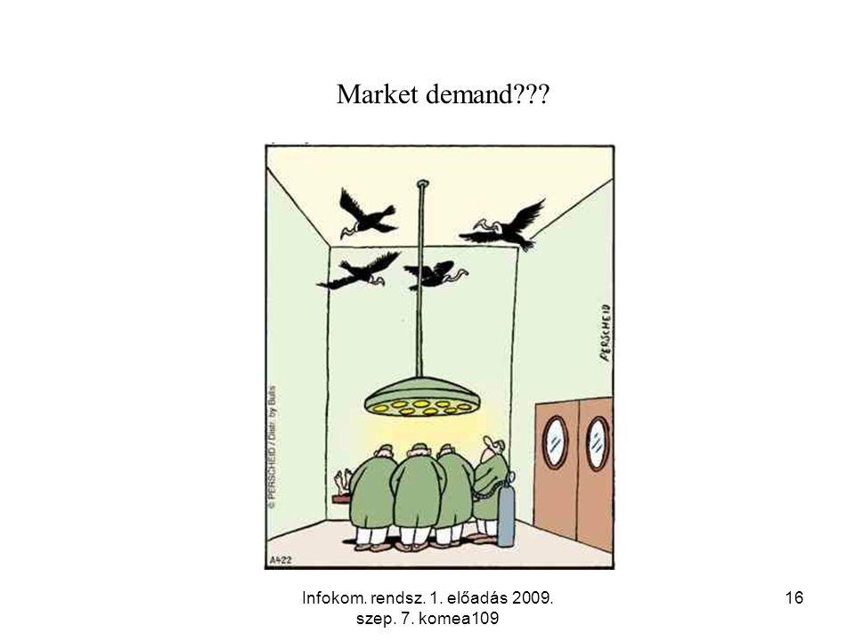 Infokom. rendsz. 1. előadás 2009. szep. 7. komea109 16 Market demand