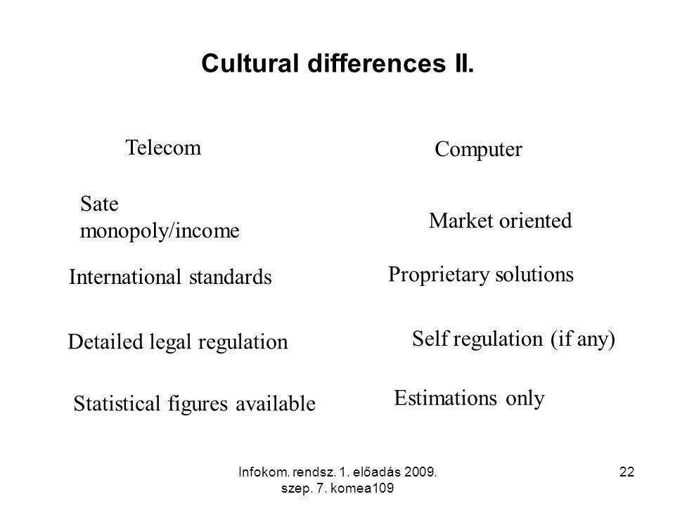 Infokom. rendsz. 1. előadás 2009. szep. 7. komea109 22 Cultural differences II.