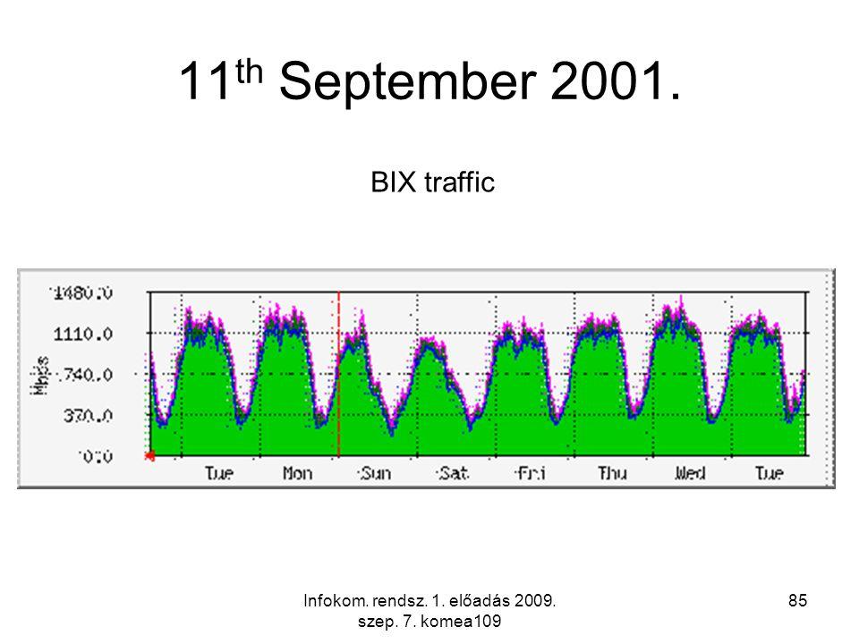 Infokom. rendsz. 1. előadás 2009. szep. 7. komea109 85 11 th September 2001. BIX traffic