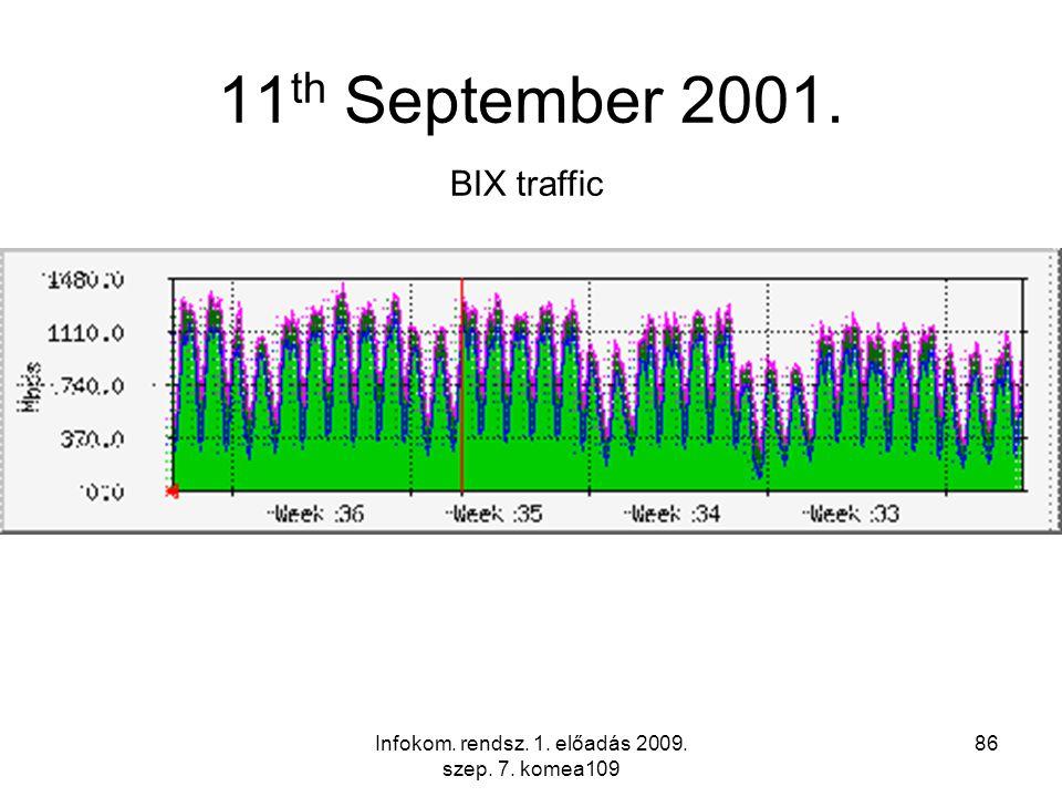 Infokom. rendsz. 1. előadás 2009. szep. 7. komea109 86 11 th September 2001. BIX traffic
