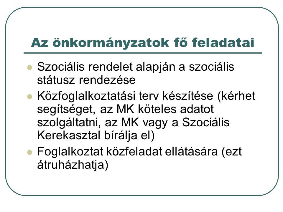 Az önkormányzatok fő feladatai Szociális rendelet alapján a szociális státusz rendezése Közfoglalkoztatási terv készítése (kérhet segítséget, az MK köteles adatot szolgáltatni, az MK vagy a Szociális Kerekasztal bírálja el) Foglalkoztat közfeladat ellátására (ezt átruházhatja)