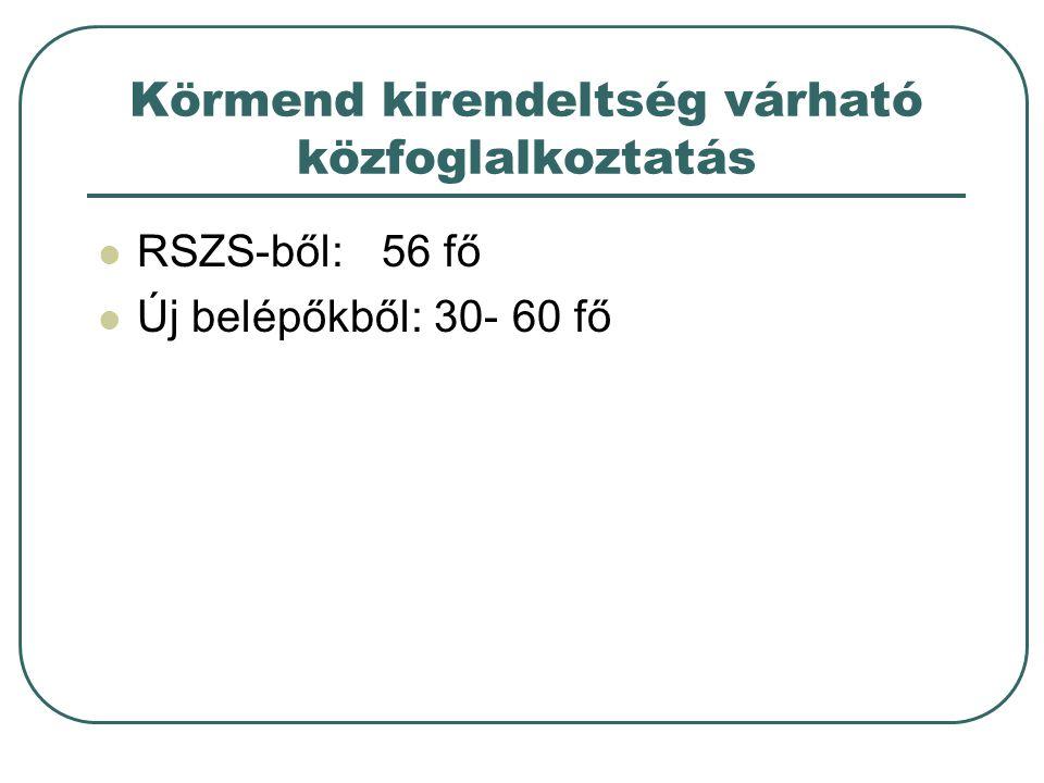 Körmend kirendeltség várható közfoglalkoztatás RSZS-ből: 56 fő Új belépőkből: 30- 60 fő