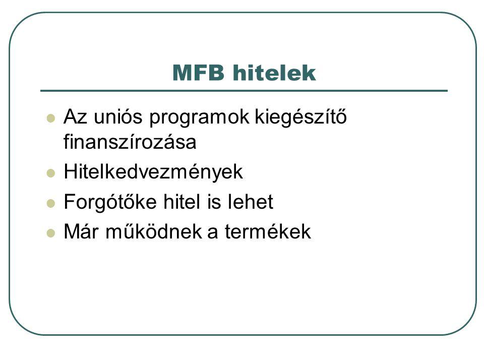 MFB hitelek Az uniós programok kiegészítő finanszírozása Hitelkedvezmények Forgótőke hitel is lehet Már működnek a termékek