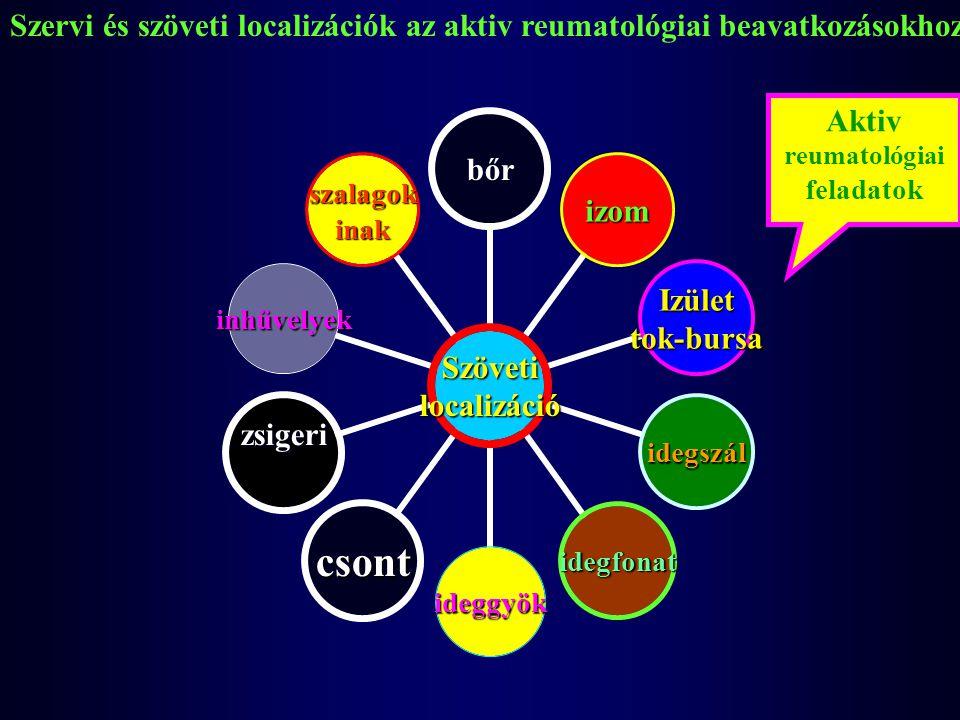Gyógyszeres infiltrációs lehetőségek GYÓGYSZEREK ÉRZÉSTELENITŐK (LIDOCAIN/MERCAIN) ANALGETIKUMOK (Algopyrin,Ridol ) STEROIDOK (KENALOG / DIPROPHOS (Solumedrol,Depo- Medrol) SPASMOLYTICUMOK (Papaverin/Ridol/Relaxil- G PORCREGENERÁLÓK ( HYALGAN ) NSAID-OK (Voltaren/Hotemin etc) COMBINÁCIÓK i.art.
