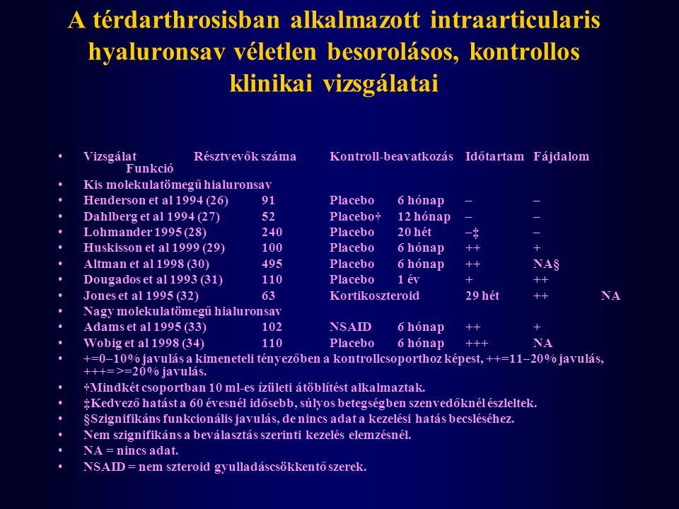 A térdarthrosisban alkalmazott intraarticularis hyaluronsav véletlen besorolásos, kontrollos klinikai vizsgálatai VizsgálatRésztvevők számaKontroll-be