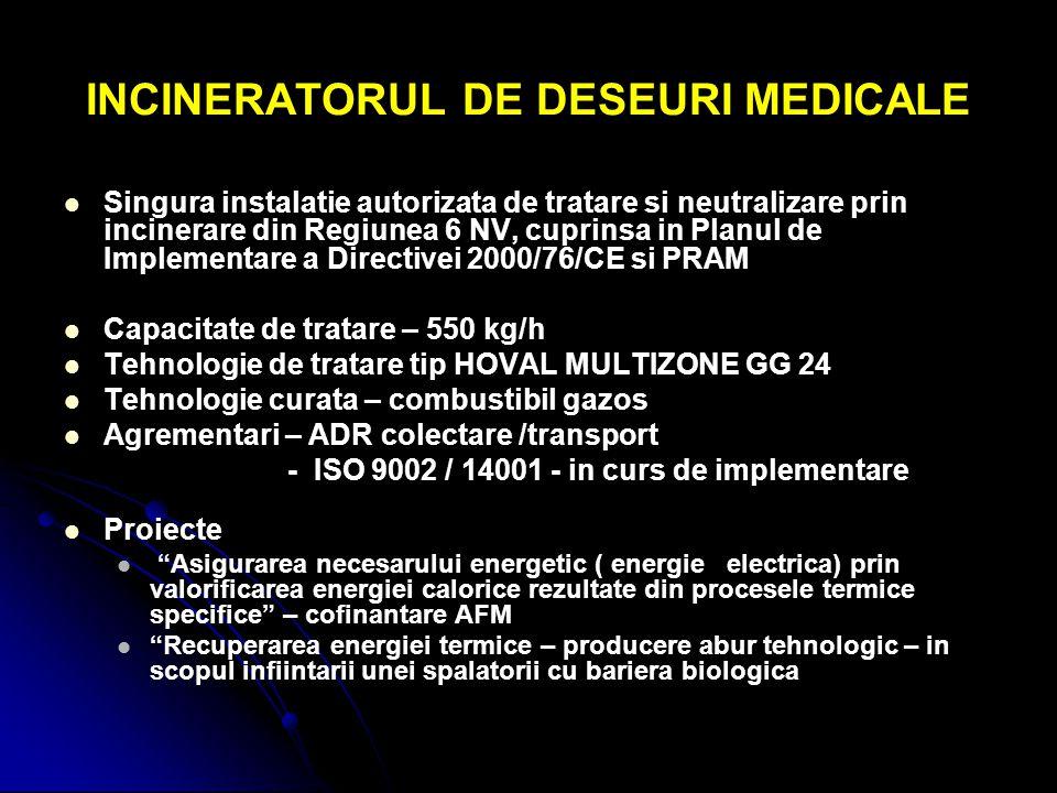 INCINERATORUL DE DESEURI MEDICALE Singura instalatie autorizata de tratare si neutralizare prin incinerare din Regiunea 6 NV, cuprinsa in Planul de Im