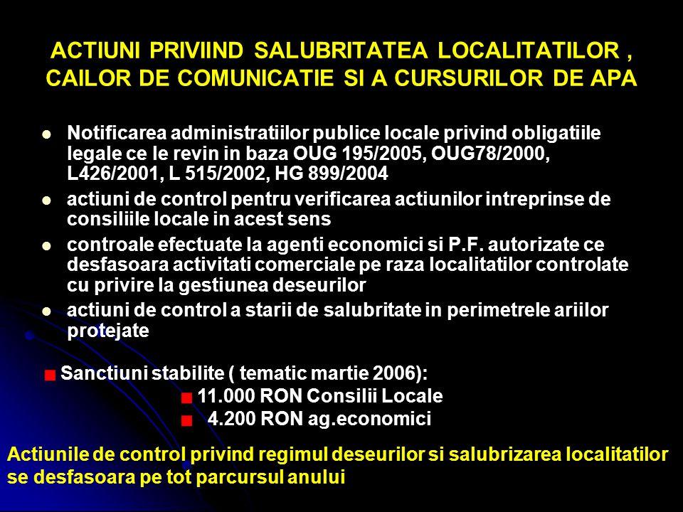 ACTIUNI PRIVIIND SALUBRITATEA LOCALITATILOR, CAILOR DE COMUNICATIE SI A CURSURILOR DE APA Notificarea administratiilor publice locale privind obligati