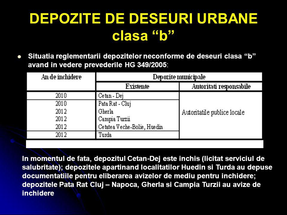 DEPOZITE DE DESEURI URBANE clasa b Situatia reglementarii depozitelor neconforme de deseuri clasa b avand in vedere prevederile HG 349/2005: In momentul de fata, depozitul Cetan-Dej este inchis (licitat serviciul de salubritate); depozitele apartinand localitatilor Huedin si Turda au depuse documentatiile pentru eliberarea avizelor de mediu pentru inchidere; depozitele Pata Rat Cluj – Napoca, Gherla si Campia Turzii au avize de inchidere