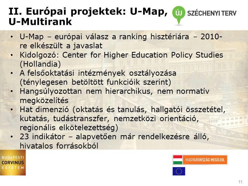 II. Európai projektek: U-Map, U-Multirank U-Map – európai válasz a ranking hisztériára – 2010- re elkészült a javaslat Kidolgozó: Center for Higher Ed