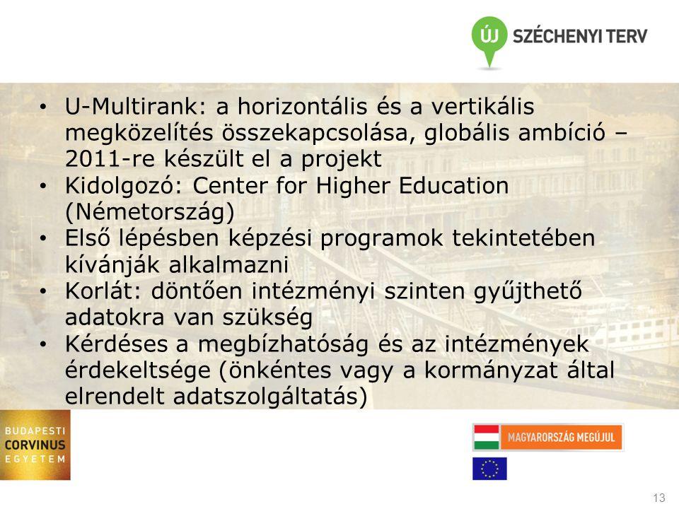 U-Multirank: a horizontális és a vertikális megközelítés összekapcsolása, globális ambíció – 2011-re készült el a projekt Kidolgozó: Center for Higher