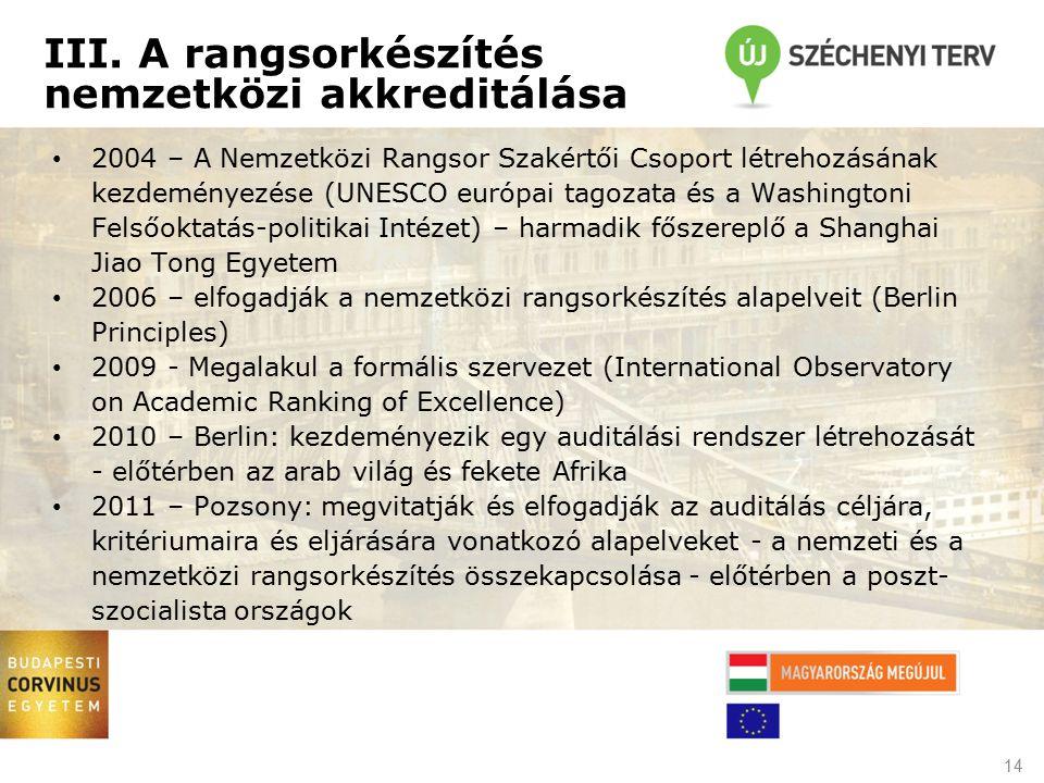 III. A rangsorkészítés nemzetközi akkreditálása 2004 – A Nemzetközi Rangsor Szakértői Csoport létrehozásának kezdeményezése (UNESCO európai tagozata é