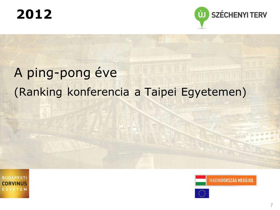 2012 A ping-pong éve (Ranking konferencia a Taipei Egyetemen) 7