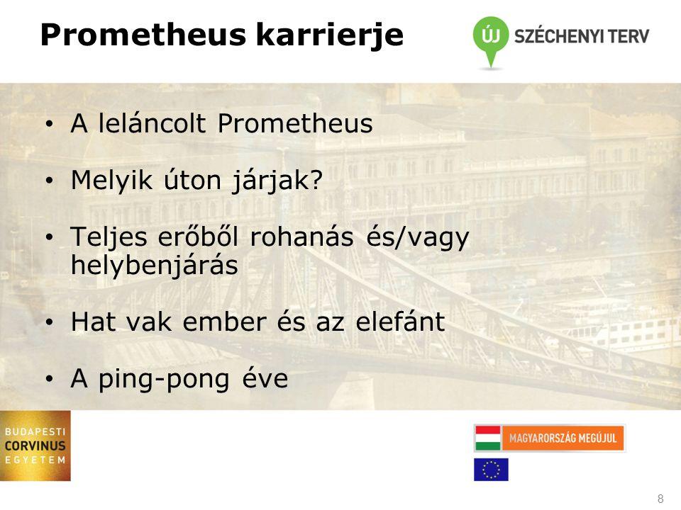 Prometheus karrierje A leláncolt Prometheus Melyik úton járjak? Teljes erőből rohanás és/vagy helybenjárás Hat vak ember és az elefánt A ping-pong éve