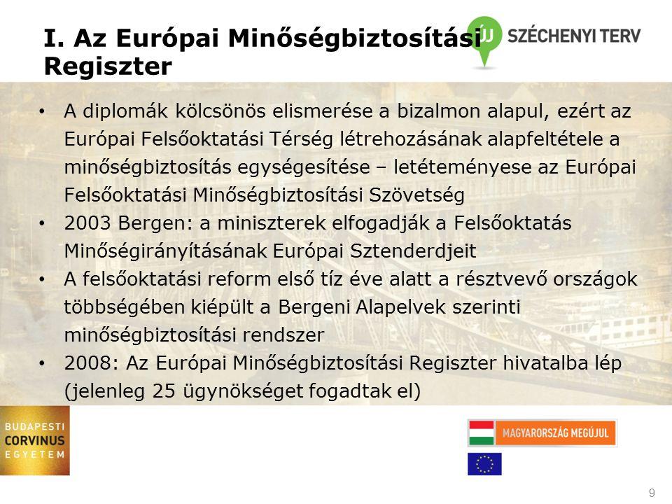 I. Az Európai Minőségbiztosítási Regiszter A diplomák kölcsönös elismerése a bizalmon alapul, ezért az Európai Felsőoktatási Térség létrehozásának ala