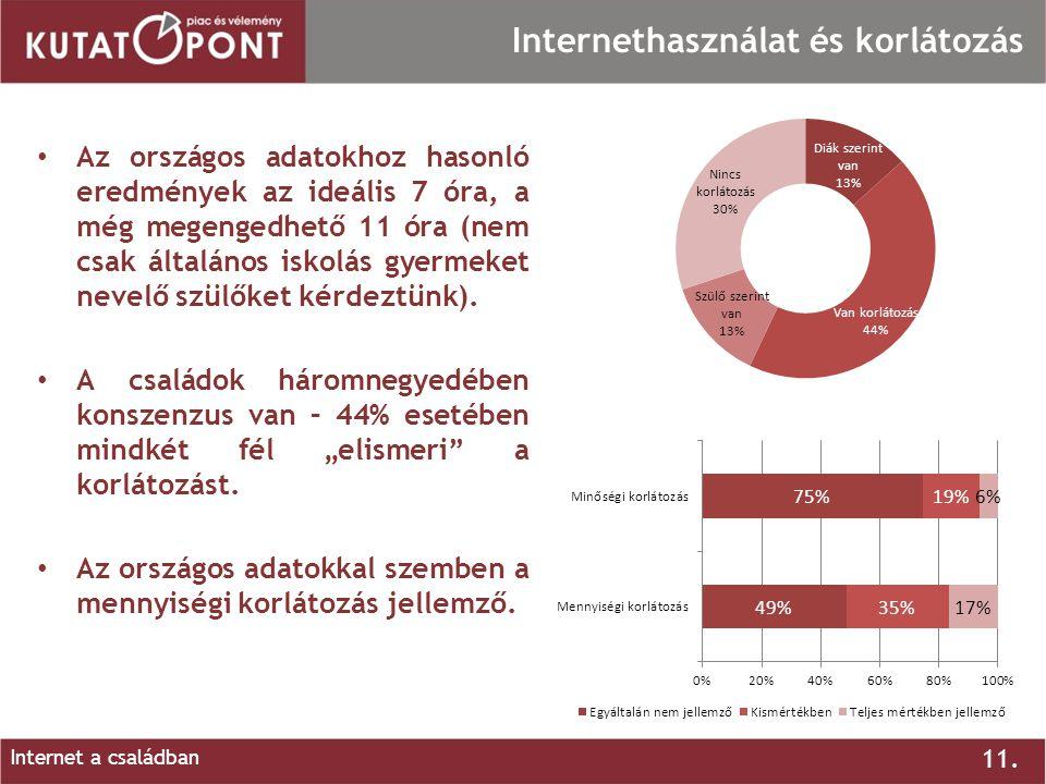 11. Internet a családban Internethasználat és korlátozás Az országos adatokhoz hasonló eredmények az ideális 7 óra, a még megengedhető 11 óra (nem csa