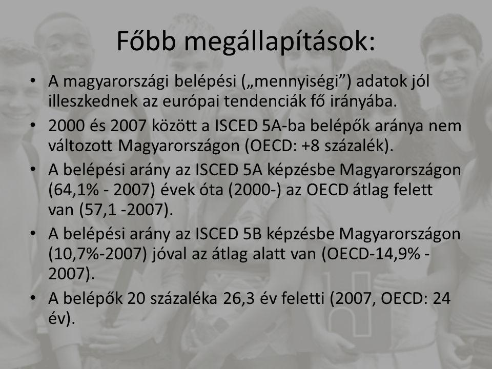 """Főbb megállapítások: A magyarországi belépési (""""mennyiségi ) adatok jól illeszkednek az európai tendenciák fő irányába."""