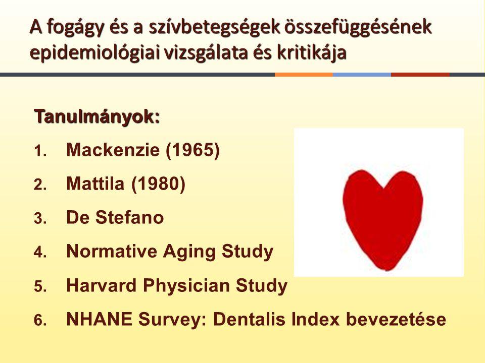 Tanulmányok: 1. Mackenzie (1965) 2. Mattila (1980) 3. De Stefano 4. Normative Aging Study 5. Harvard Physician Study 6. NHANE Survey: Dentalis Index b