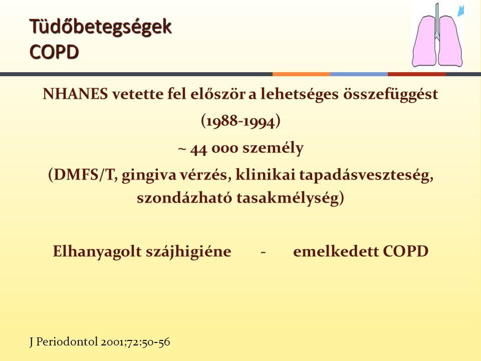 NHANES vetette fel először a lehetséges összefüggést (1988-1994) ~ 44 000 személy (DMFS/T, gingiva vérzés, klinikai tapadásveszteség, szondázható tasa
