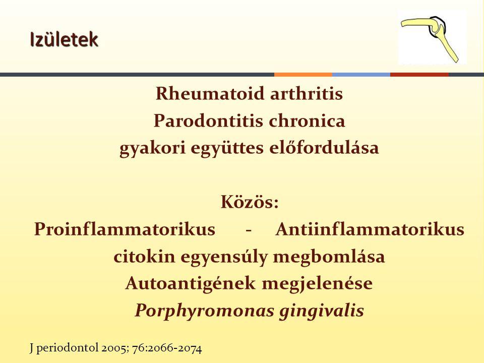 Rheumatoid arthritis Parodontitis chronica gyakori együttes előfordulása Közös: Proinflammatorikus -Antiinflammatorikus citokin egyensúly megbomlása A