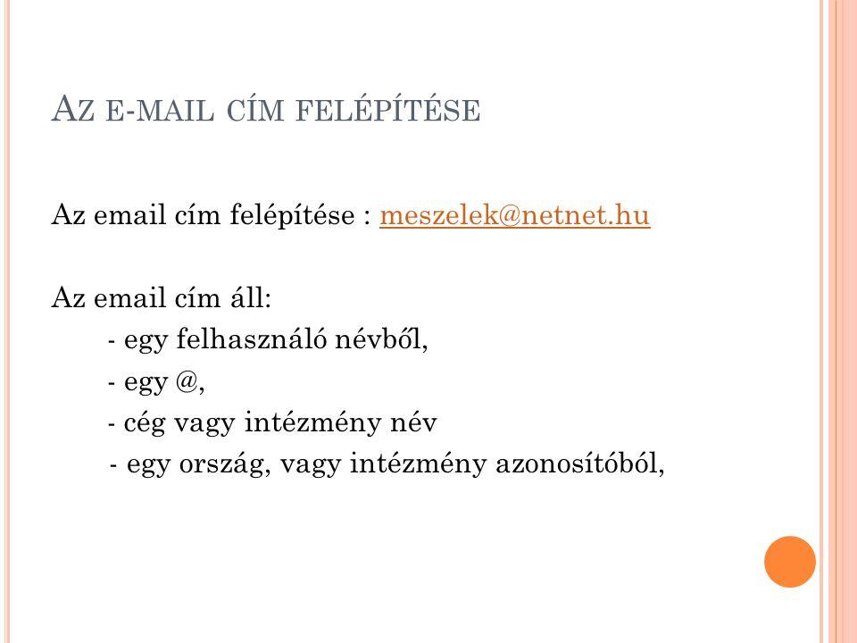 A Z E - MAIL CÍM FELÉPÍTÉSE Az email cím felépítése : meszelek@netnet.humeszelek@netnet.hu Az email cím áll: - egy felhasználó névből, - egy @, - cég vagy intézmény név - egy ország, vagy intézmény azonosítóból,