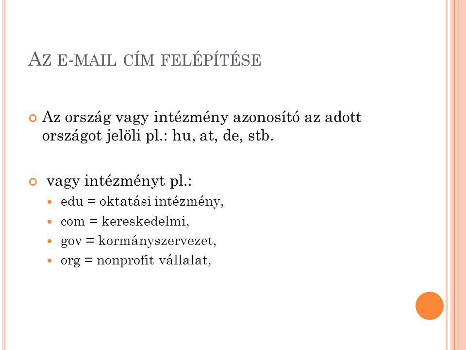 A Z E - MAIL CÍM FELÉPÍTÉSE Az ország vagy intézmény azonosító az adott országot jelöli pl.: hu, at, de, stb.