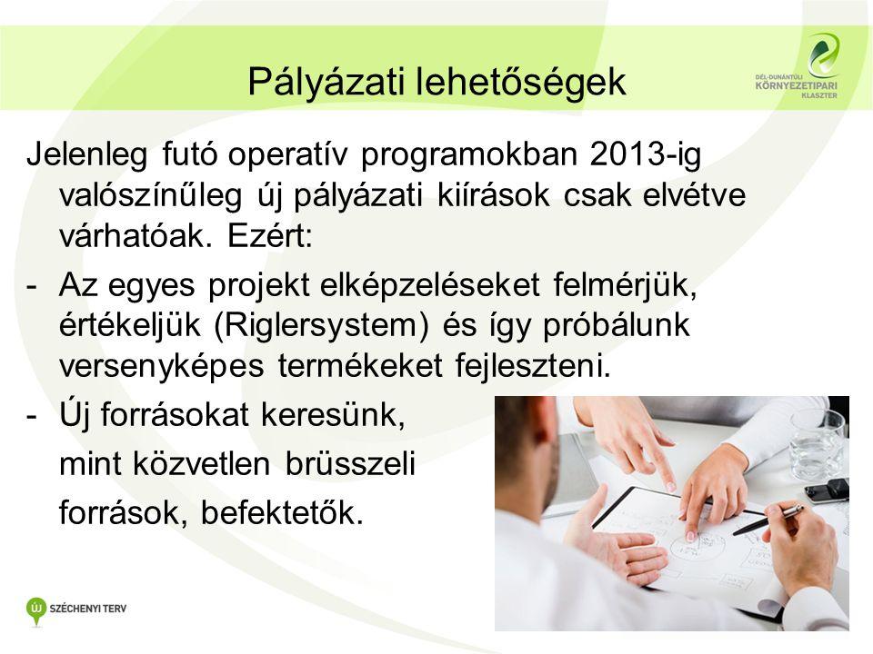 Pályázati lehetőségek Jelenleg futó operatív programokban 2013-ig valószínűleg új pályázati kiírások csak elvétve várhatóak.