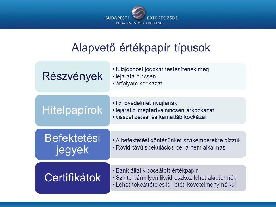 Alapvető értékpapír típusok tulajdonosi jogokat testesítenek meg lejárata nincsen árfolyam kockázat Részvények fix jövedelmet nyújtanak lejáratig megt