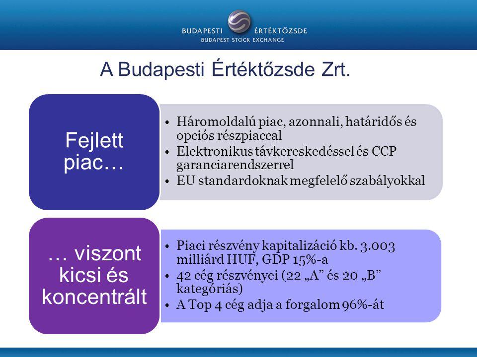 A Budapesti Értéktőzsde Zrt. Háromoldalú piac, azonnali, határidős és opciós részpiaccal Elektronikus távkereskedéssel és CCP garanciarendszerrel EU s