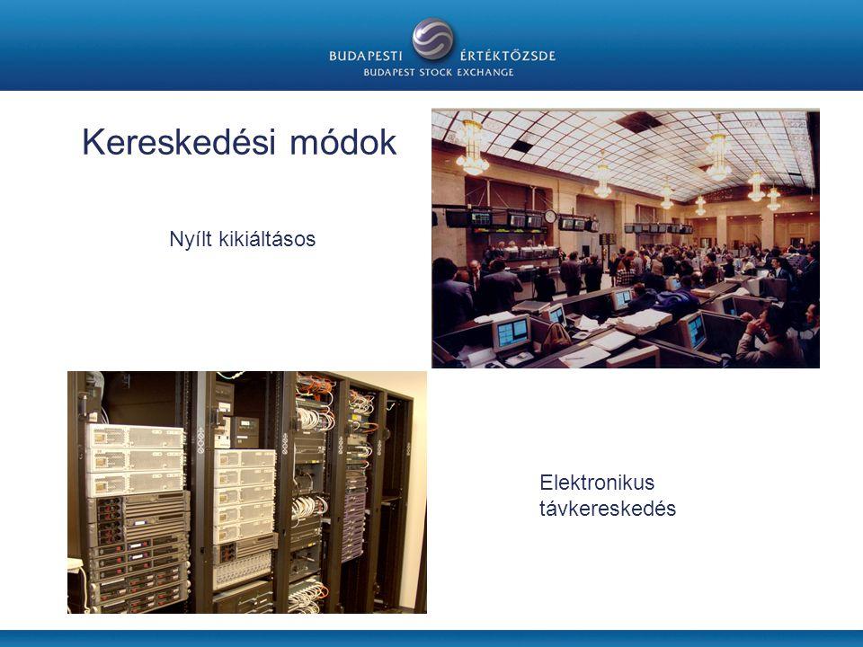 Nyílt kikiáltásos Kereskedési módok Elektronikus távkereskedés