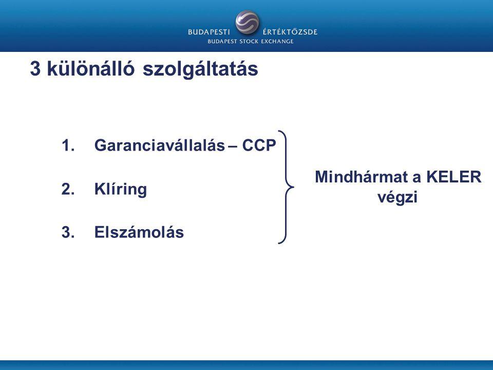 3 különálló szolgáltatás 1.Garanciavállalás – CCP 2.Klíring 3.Elszámolás Mindhármat a KELER végzi