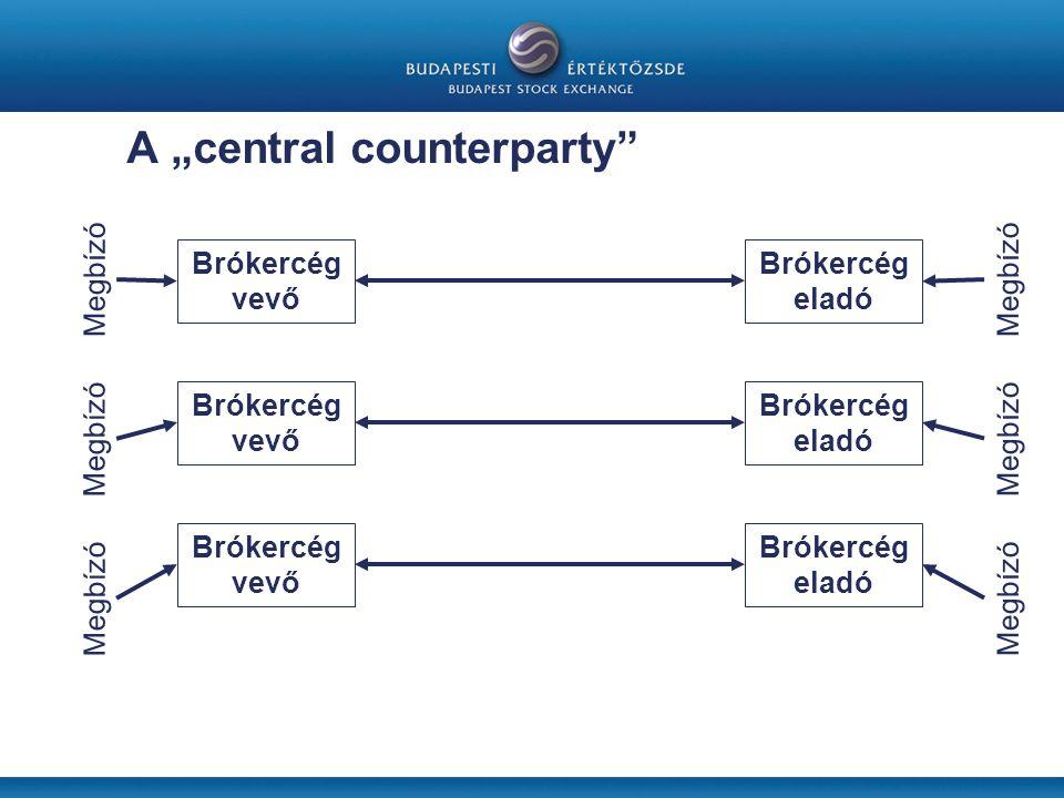 """A """"central counterparty"""" Brókercég vevő Brókercég eladó Megbízó"""