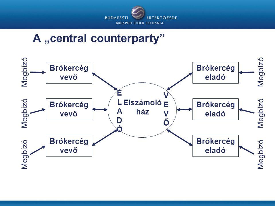 """A """"central counterparty"""" Brókercég vevő Brókercég eladó Elszámoló ház ELADÓELADÓ VEVŐVEVŐ Megbízó"""