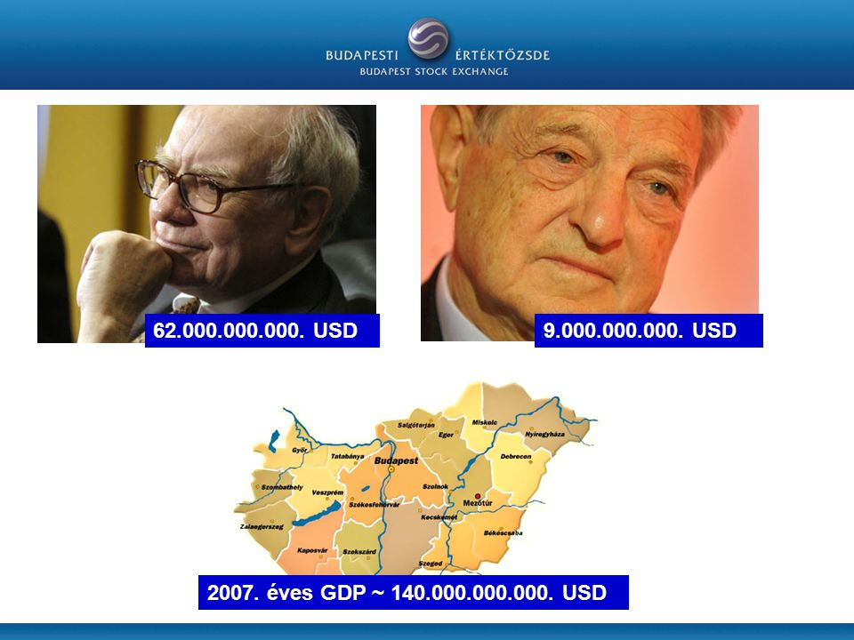 2007. éves GDP ~ 140.000.000.000. USD 62.000.000.000. USD9.000.000.000. USD