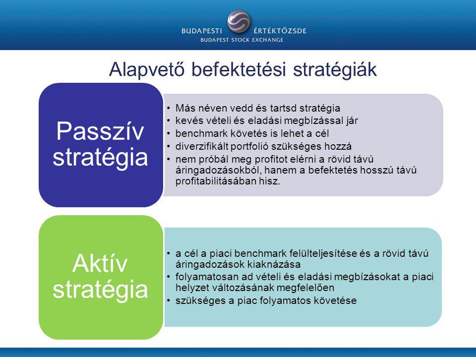 Alapvető befektetési stratégiák Más néven vedd és tartsd stratégia kevés vételi és eladási megbízással jár benchmark követés is lehet a cél diverzifik