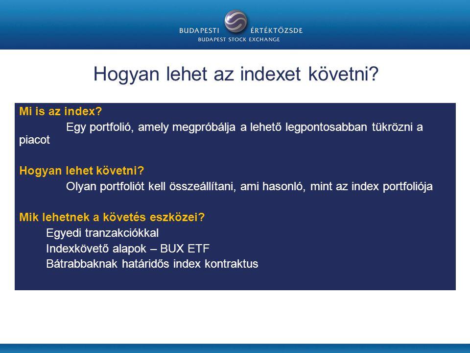 Mi is az index? Egy portfolió, amely megpróbálja a lehető legpontosabban tükrözni a piacot Hogyan lehet követni? Olyan portfoliót kell összeállítani,